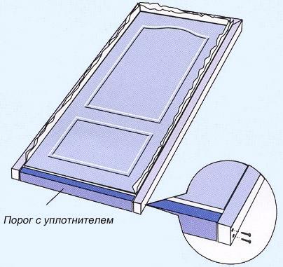 Установить дверную коробку за 7 шагов